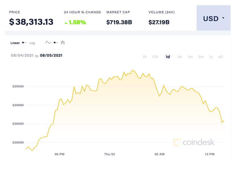 coindesk-BTC-chart-2021-08-05 (2)