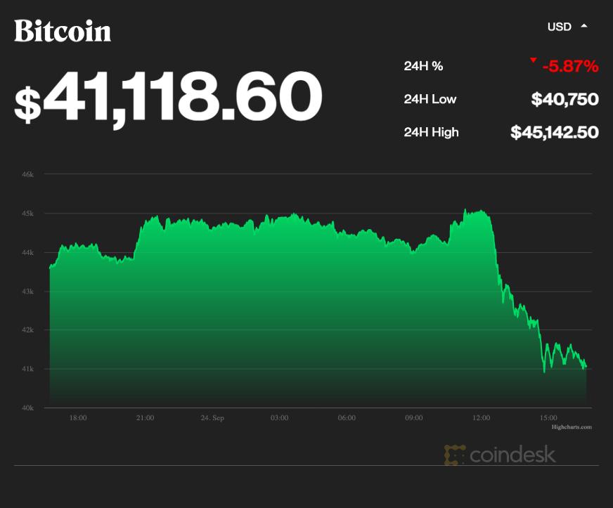 coindesk-BTC-chart-2021-09-24 (1)