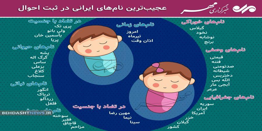 عجیب ترین نام های ایرانی در ثبت احوال+ اینفو
