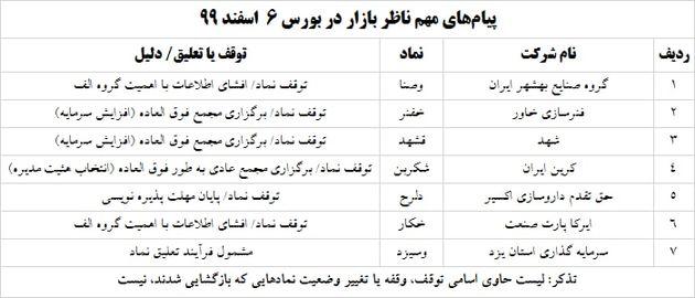 ترین های امروز 6 اسفند 1399