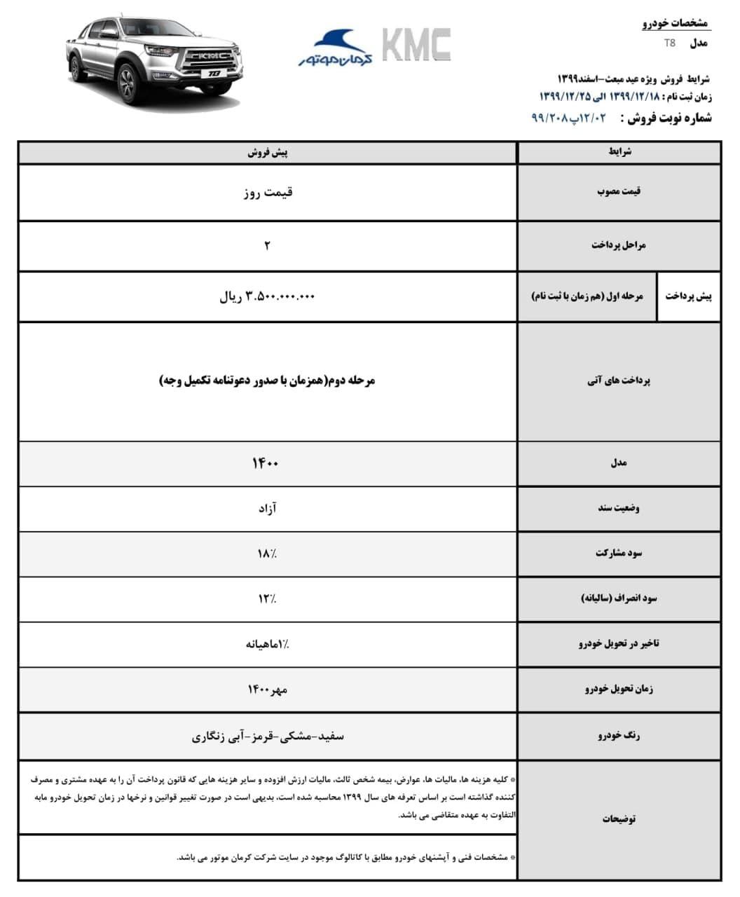 شرایط فروش نقد و اقساط جک T8 و جک S3 با مدل 1400