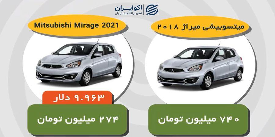 قیمت خودروی صفر کیلومتر در ایران و جهان +فیلم